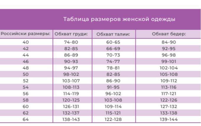 "496/1 Сарафан ""Кружева"""