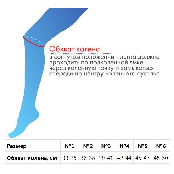 Бандаж для коленного и локтевого сустава с аппликаторами биомаг. медицинскими
